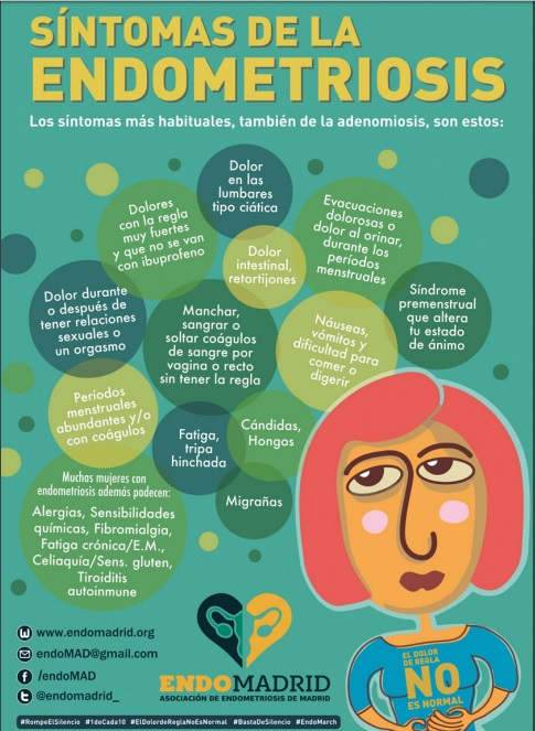 Síntomas de la Endometriosis
